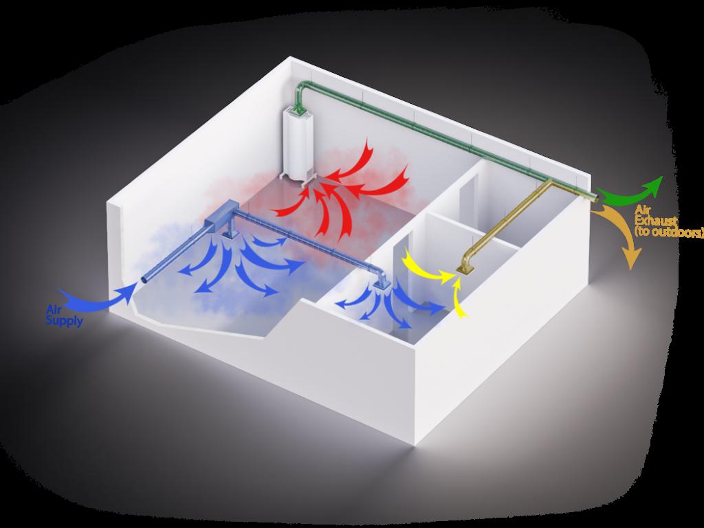 Mô phỏng cơ chế hoạt động của Phòng cách ly áp lực âm