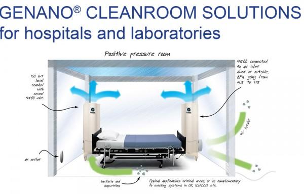 Máy khử khuẩn phòng mổ, máy lọc không khí Genano