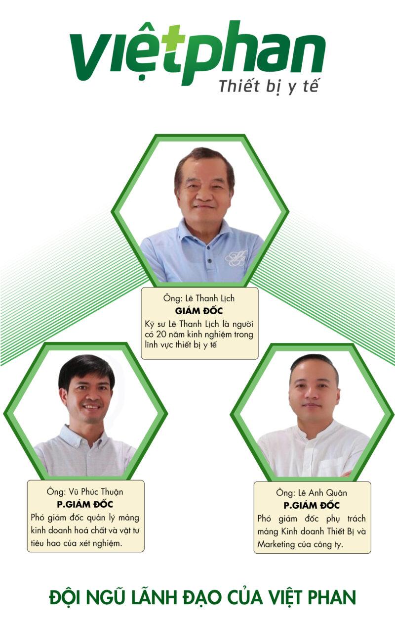 Đội ngũ lãnh đạo của Việt Phan