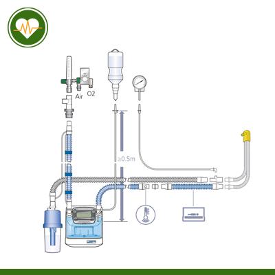 Máy thở nCPAP (Hệ thống thở nCPAP) – Medin Đức