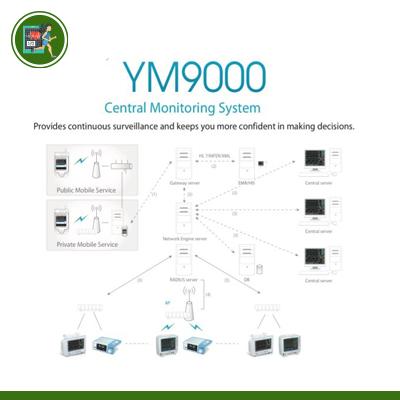 Monitor trung tâm - YM9000 - Mediana Hàn Quốc