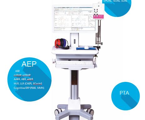 Máy đo thính lực/Máy đo, phân tích lâm sàng OAE, ABR, ASSR